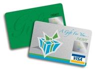 Insuranceworks.ca visa gift card give away!!